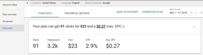 adwords-keyword-planner-forecast-new-800x221
