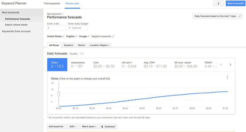adwords-keyword-planner-forecast-old-800x430
